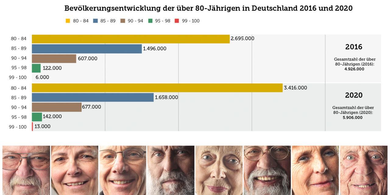 """Keine Übersterblichkeit = die wahren Zahlen der """"Pandemie"""""""