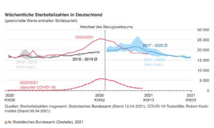 Merkels Machtergreifung ohne Pandemie